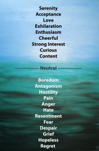 Are Your Thoughts & Emotions Above or Below the Waterline? - See more at: https://old.michelemolitor.com/blog/#sthash.xg04kZQm.dpuf