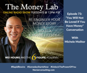 Nectar Consulting Podcast The Money Lab Graphic